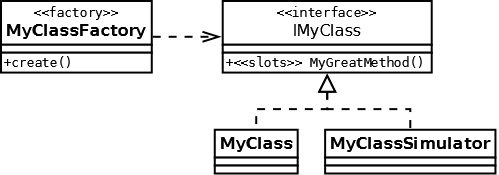 C++ inheritance and factory